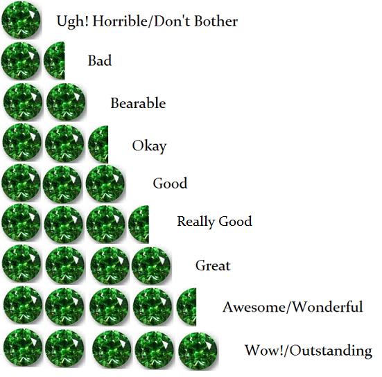 rating-chart
